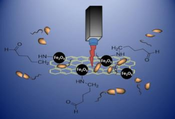 Graphene photothermal antibacterial therapy scheme
