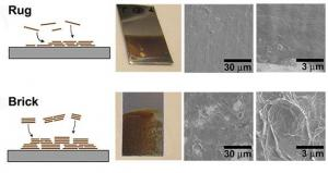 Graphene Oxide water tuning image