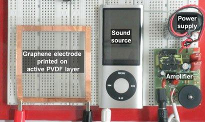 Graphene speaker system photo