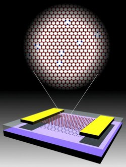 Graphene vacancies image