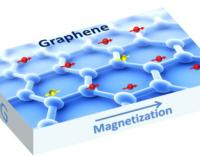 magnetic graphene spintronics riverside university image