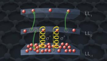 A model of the electron redistribution that HZDR researchers discovered