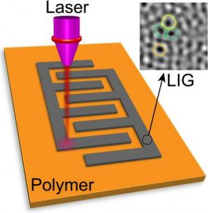 rice university laser process supercapacitor image