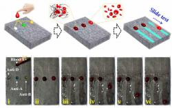 Surface wettability photocontrolled on graphene films image