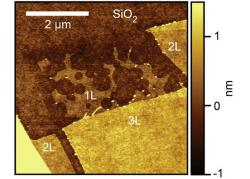 Thickness of single layer graphene
