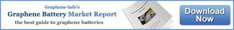 Graphene Batteries Market Report