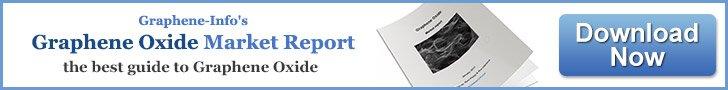 Graphene Oxide market report