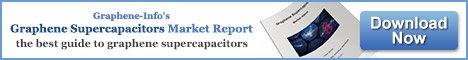 Graphene Supercapacitors Market Report